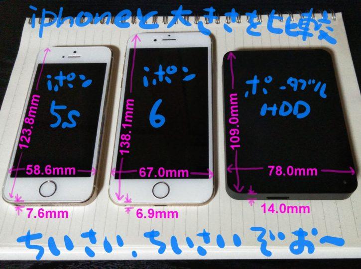 歴代iPhoneとポータブルHDDのサイズを比較
